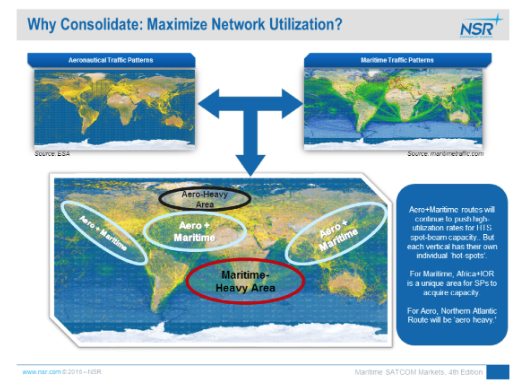 Why Consolidate: Maximize Network Utilization?